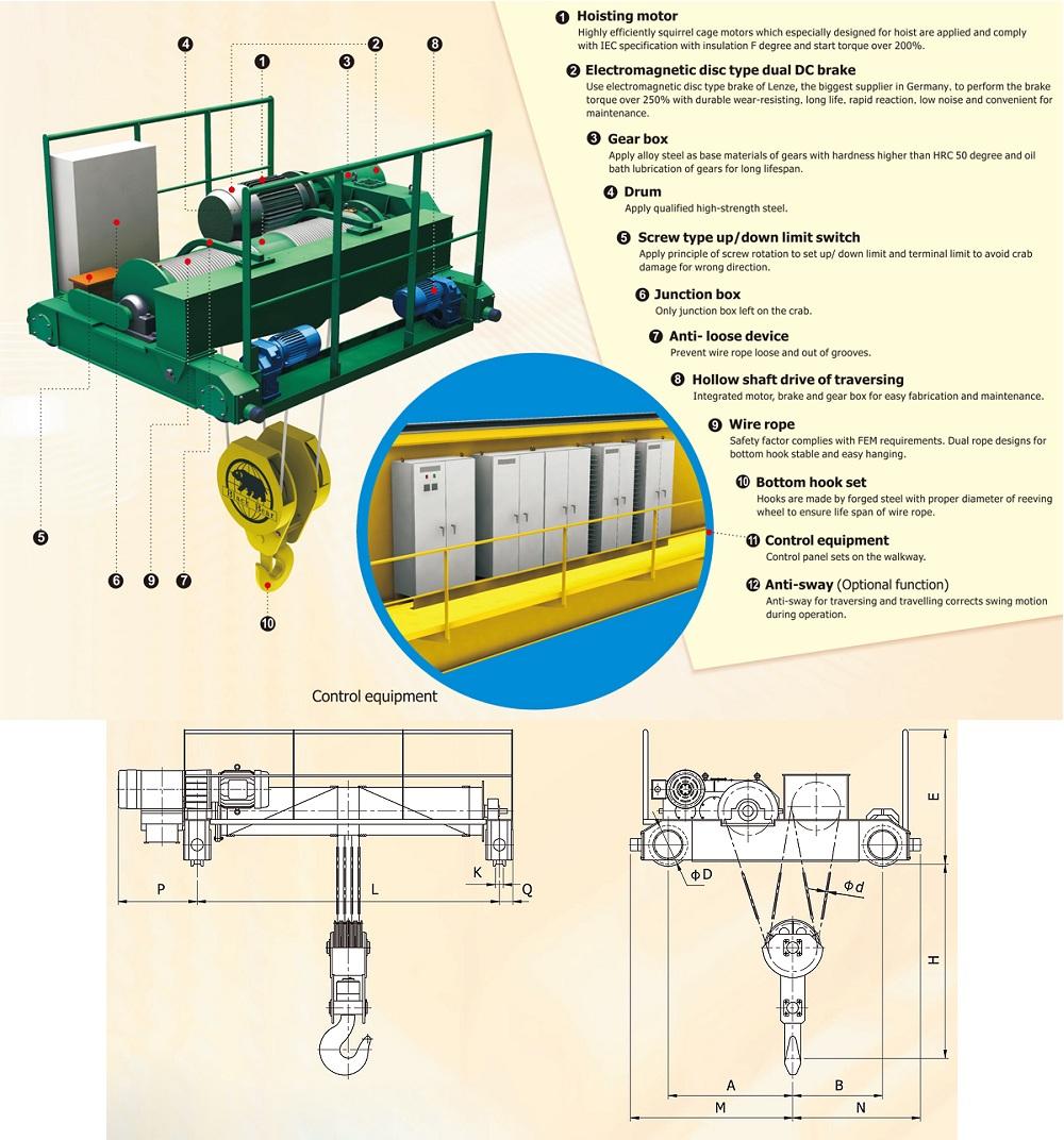Semi Wire Rope Crab - Grand Asia Machinery Industry(Kunshan) Co., Ltd.